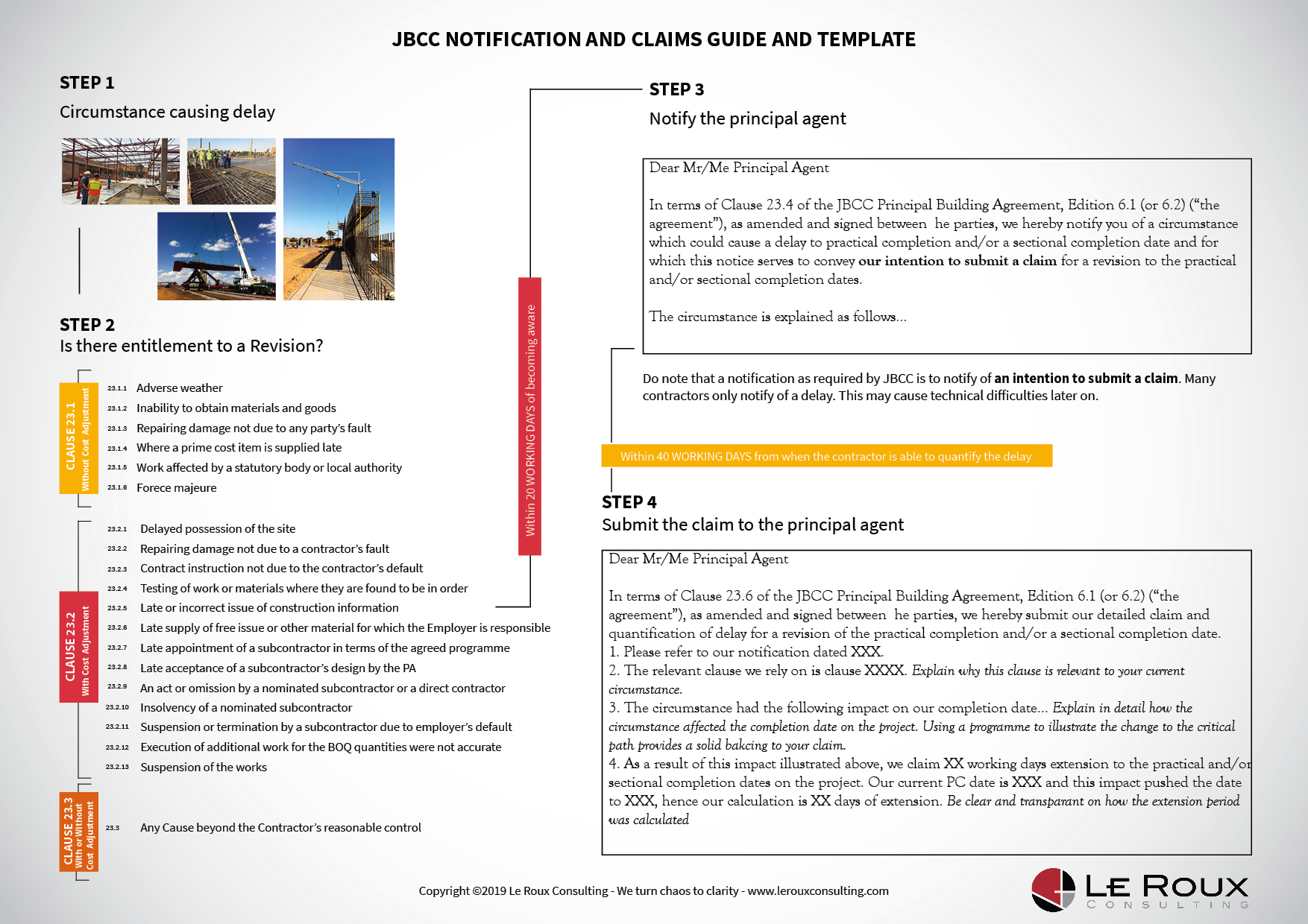 JBCC Contract Articles and Resources - Le Roux Consulting